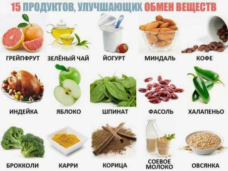 Пятнадцать полезных продуктов питания