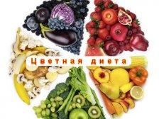 Цветная диета похудения
